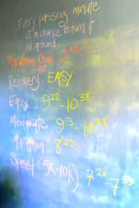 chart of marathon training times